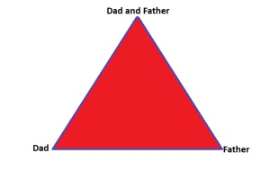 DAF Triangle